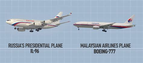 putin s plane mh17 conspiracy putin and world war 3 21st century wire
