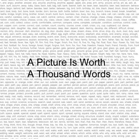 a thousand words a and ã s glimpse of the world books glps 20 explore creating blogs with ms heike
