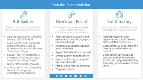 developing bots with microsoft bots framework create intelligent bots using ms bot framework and azure cognitive services books build your own bot get started with these resources