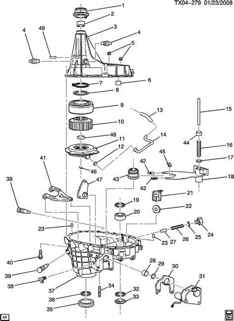 246 gm transfer diagram new process 246 transfer diagram new free engine