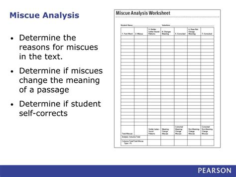 100 miscue analysis form template running records