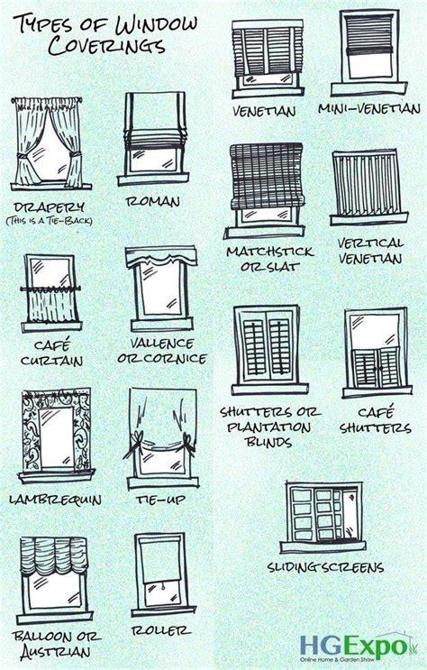 Windows Types Decorating 25 Best Ideas About Window Blinds On Pinterest Window Coverings Kitchen Window Treatments