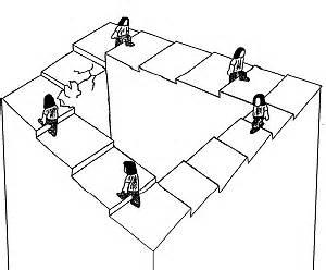 unendliche treppe illusionen