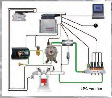 lpg solenoid wiring diagram 28 images petrol to lpg