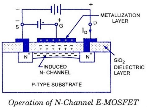 aplikasi transistor mosfet enhancement mode what is the difference between depletion mode mosfet devices and enhancement mode ones quora