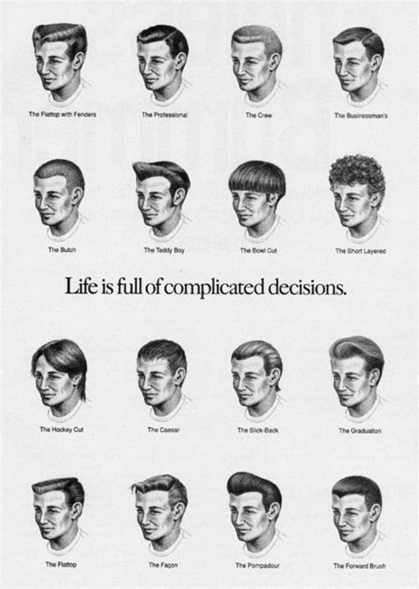 names of 1920s hairstyle the barber shop under my apartment has this exact poster