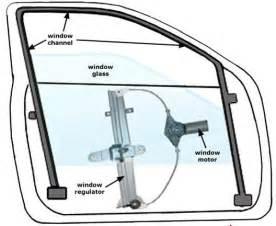 Electric Car Window Components Power Window Repair Portland