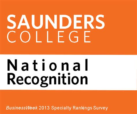 Bloomberg Mba Rankings 2013 by Rankings Recognitions Saunders College Of Business Rit