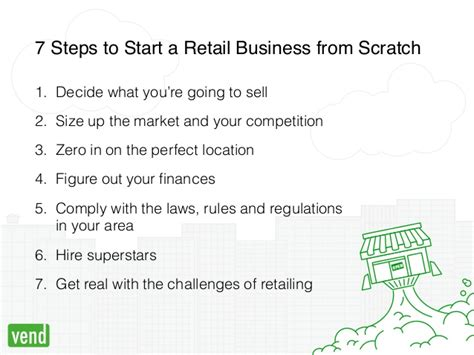 7 Steps To by How To Start A Retail Business 7 Steps To Success