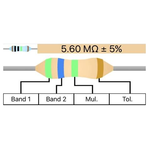 types of thick resistor thick carbon resistor 28 images thick chip networks resistor mqec metal resistor advantages