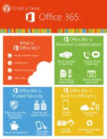 Office 365 Outlook Email Tutorial E Mail It Services Catalog Emmanuel College Boston