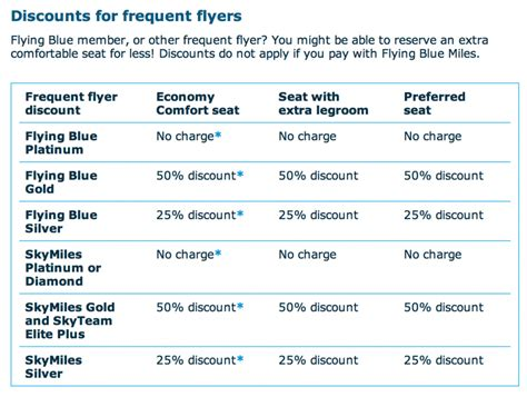Delta Economy Comfort Perks by Booking Klm Economy Comfort Seats As A Delta Platinum