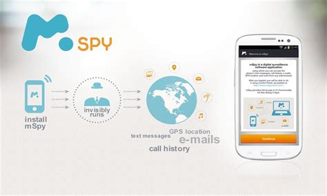 free mspy phone tracking and apk for android getjar - Mspy Android
