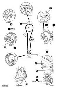 Renault Kangoo Timing Belt Change How To Replace Timing Belt On Renault Twingo 1 1 2 16v