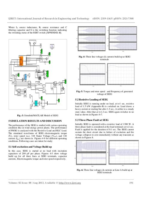 induction generator controller phd thesis on self excited induction generator