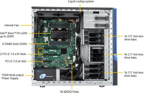 e plans com supermicro releases intel xeon phi x200 knl systems