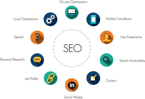 Types Of Seo Services 1 by Seo What Is And How Does It Work Learn Seo Easy Guide
