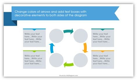 stylized closed cycle process diagrams  powerpoint