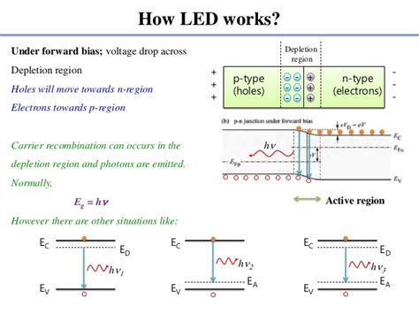 light emitting diode assignment light emitting diode notes 28 images light emitting diode modu 280nm 310nm led for e clo buy