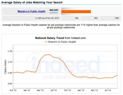 Master Plumbing Salary by Average Salary Journeyman Plumber Plumbing Contractor