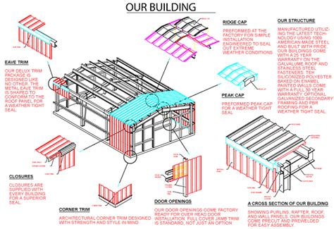 steel structure house design the optimal design of portal frame steel structure workshop warehouse