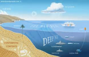 What is the deep web a first trip into the abyss security
