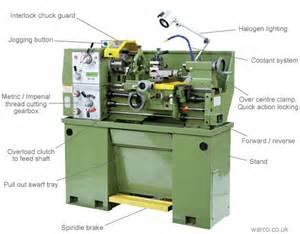 cadillac lathe wiring diagram cadillac get free image about wiring diagram