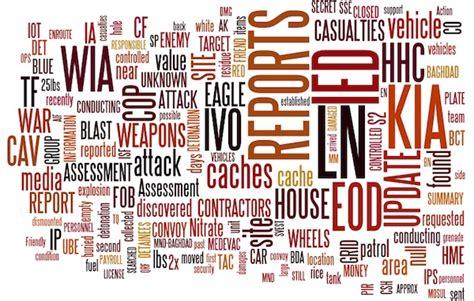words pattern generator word clouds considered harmful 187 nieman journalism lab