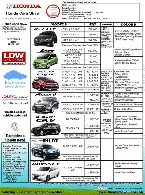 price list honda cars honda philippines price list 2017 2018 best cars reviews