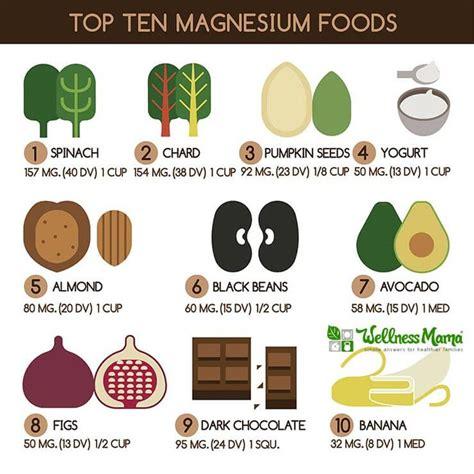 Magnesium Start Detox by 25 Best Magnesium Foods Trending Ideas On