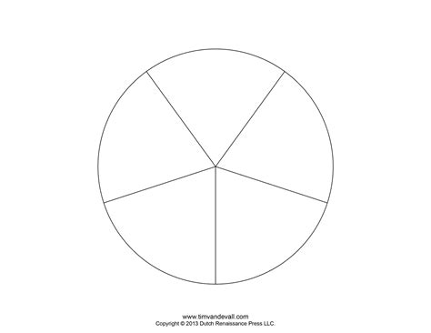 blank pie chart templates make a pie chart