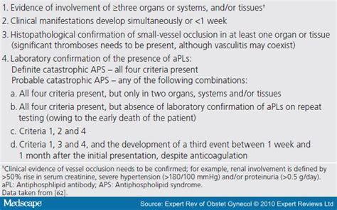 pregnancy antiphospholipid syndrome