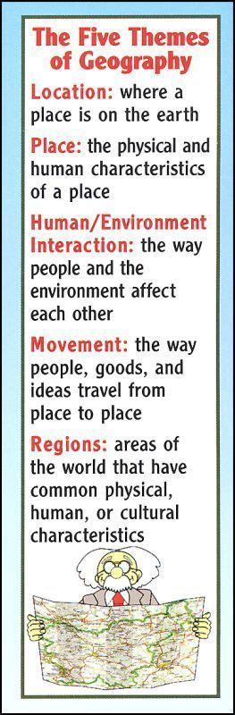 5 Themes Of Geography Summary | 25 best ideas about five themes of geography on pinterest