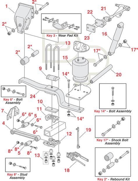 layout types and exles ha 180 200 230 ha 360 400 460 single tandem axle air