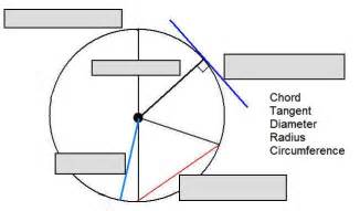 parts of a circle worksheet abitlikethis