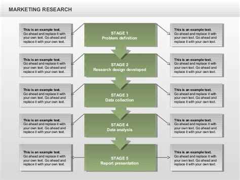 schematic diagram of research process marketing research process diagrams