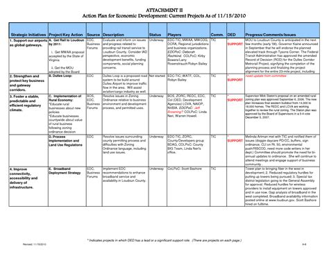 implementation plan sle template plan for economic development template sle