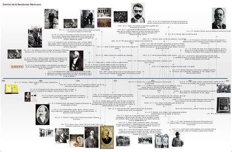 la genealoga de la hgcyc historia genealog 237 a ciencias y curiosidades cronologia de los eventos de la revolucion