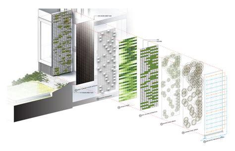 Vertical Garden Detail Mkca Nanobiome Building Skin