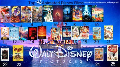 best animated movies gamesradar image gallery disney films