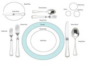 How To Set A Table | wedding registry tips advice belk