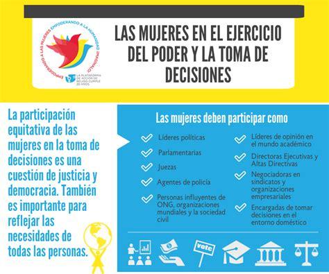ciudadania mexicana preguntas debutantes en la ciudadan 237 a de las mujeres posts facebook