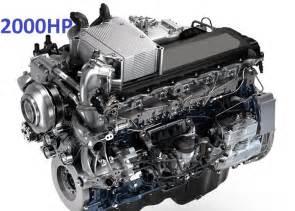 2000 hp engine mod american truck simulator mod ats mod