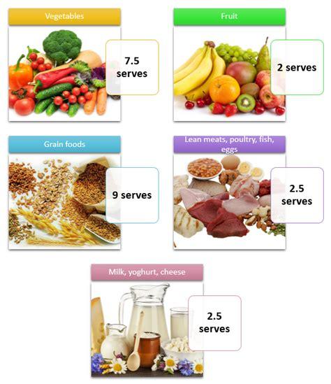 weight management during pregnancy weight management after pregnancy your chemist shop