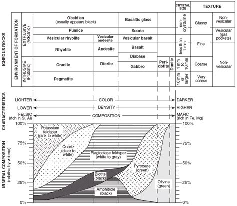 earth science reference table castle learning earth science reference table 9
