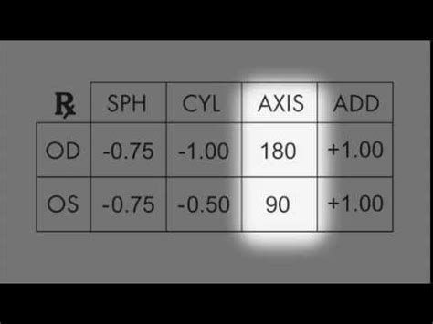 how to measure your pd pupillary distance with select