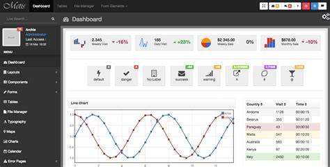 javascript layout template metis free bootstrap admin dashboard template freebies