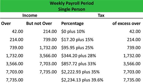 2016 payroll tax tables free printable general ledger sheet car pictures