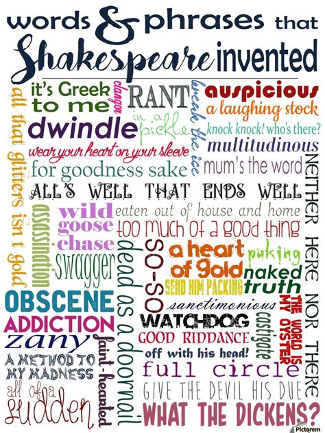 Painting Graffiti On Bedroom Walls Shakespeare Words Amp Phrases Whimsically Read Canvas