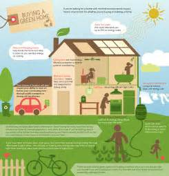 eco friendly home ideas designing an eco friendly house house and home design
